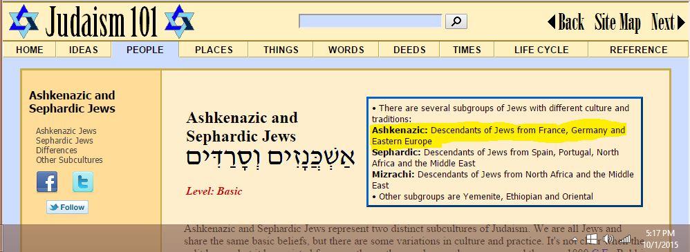 Ashkenazi Jews Definition